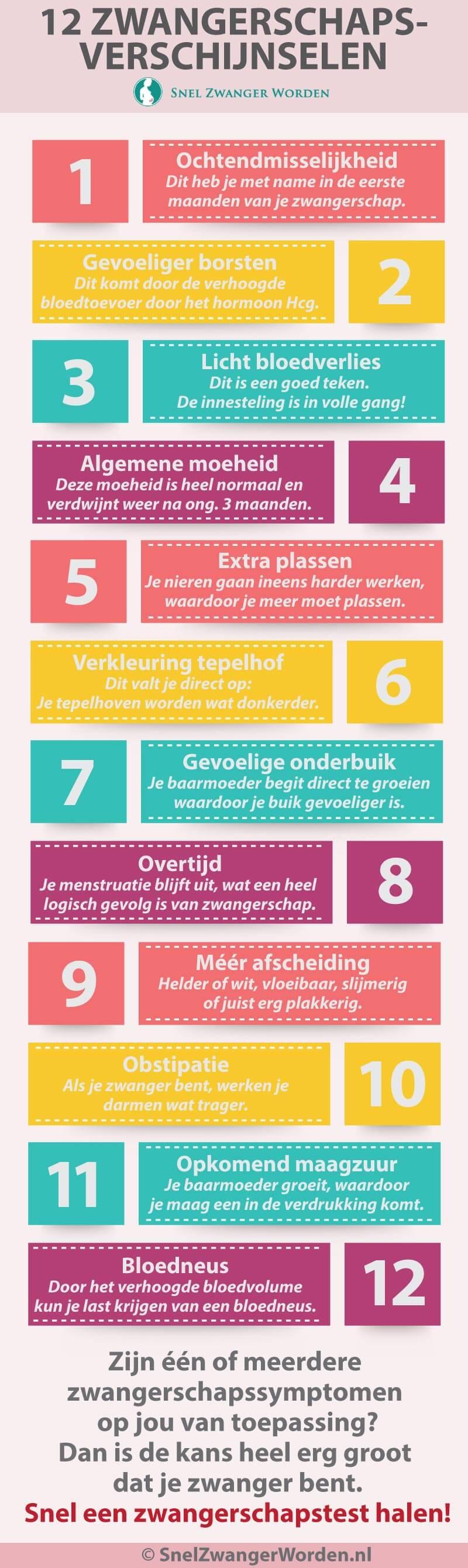 symptomen8